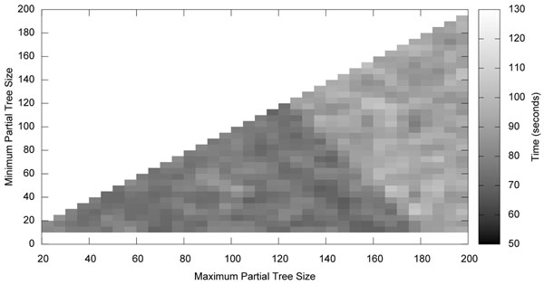 http://static-content.springer.com/image/art%3A10.1186%2F1471-2105-13-S13-S8/MediaObjects/12859_2012_5293_Fig1_HTML.jpg