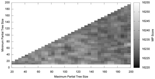 http://static-content.springer.com/image/art%3A10.1186%2F1471-2105-13-S13-S8/MediaObjects/12859_2012_5293_Fig2_HTML.jpg