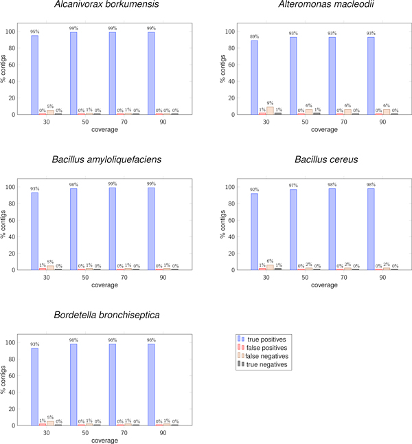 http://static-content.springer.com/image/art%3A10.1186%2F1471-2105-13-S14-S8/MediaObjects/12859_2012_5335_Fig5_HTML.jpg