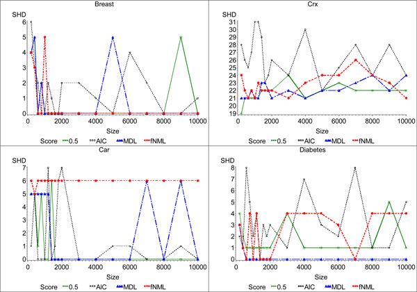 http://static-content.springer.com/image/art%3A10.1186%2F1471-2105-13-S15-S14/MediaObjects/12859_2012_5357_Fig5_HTML.jpg