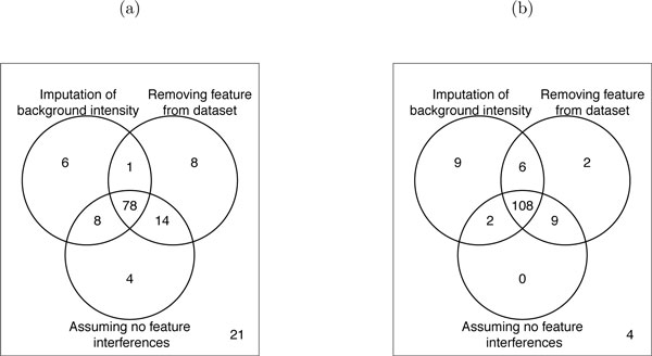 http://static-content.springer.com/image/art%3A10.1186%2F1471-2105-13-S16-S6/MediaObjects/12859_2012_5426_Fig15_HTML.jpg