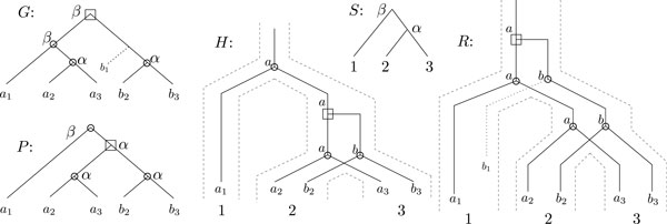 http://static-content.springer.com/image/art%3A10.1186%2F1471-2105-13-S19-S15/MediaObjects/12859_2012_5524_Fig1_HTML.jpg