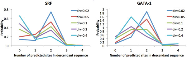 http://static-content.springer.com/image/art%3A10.1186%2F1471-2105-13-S19-S2/MediaObjects/12859_2012_5511_Fig1_HTML.jpg