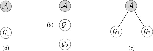 http://static-content.springer.com/image/art%3A10.1186%2F1471-2105-13-S19-S9/MediaObjects/12859_2012_5518_Fig2_HTML.jpg