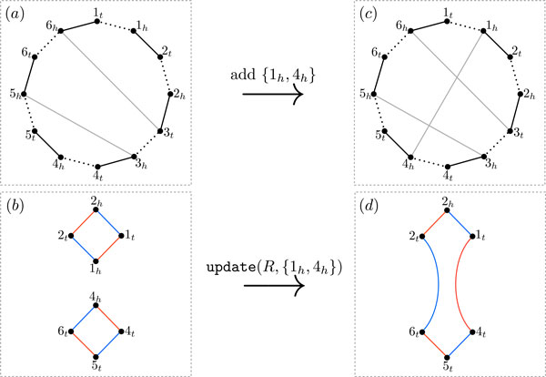 http://static-content.springer.com/image/art%3A10.1186%2F1471-2105-13-S19-S9/MediaObjects/12859_2012_5518_Fig4_HTML.jpg