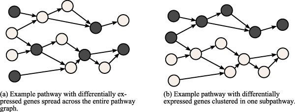 http://static-content.springer.com/image/art%3A10.1186%2F1471-2105-13-S2-S4/MediaObjects/12859_2012_5064_Fig1_HTML.jpg