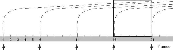 http://static-content.springer.com/image/art%3A10.1186%2F1471-2105-13-S4-S16/MediaObjects/12859_2012_5113_Fig6_HTML.jpg