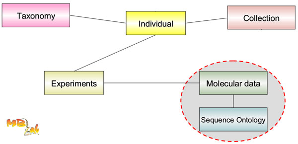 http://static-content.springer.com/image/art%3A10.1186%2F1471-2105-13-S4-S4/MediaObjects/12859_2012_5101_Fig1_HTML.jpg