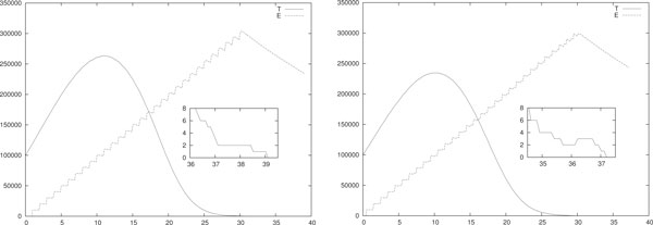 http://static-content.springer.com/image/art%3A10.1186%2F1471-2105-13-S4-S8/MediaObjects/12859_2012_5105_Fig4_HTML.jpg