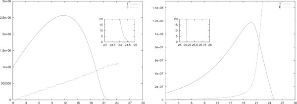 http://static-content.springer.com/image/art%3A10.1186%2F1471-2105-13-S4-S8/MediaObjects/12859_2012_5105_Fig5_HTML.jpg