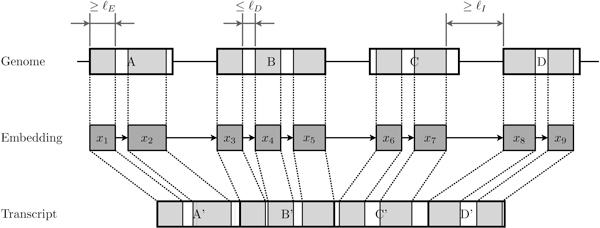 http://static-content.springer.com/image/art%3A10.1186%2F1471-2105-13-S5-S2/MediaObjects/12859_2012_5129_Fig2_HTML.jpg