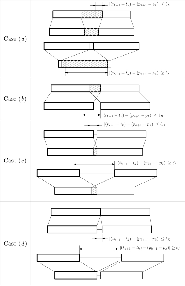 http://static-content.springer.com/image/art%3A10.1186%2F1471-2105-13-S5-S2/MediaObjects/12859_2012_5129_Fig3_HTML.jpg