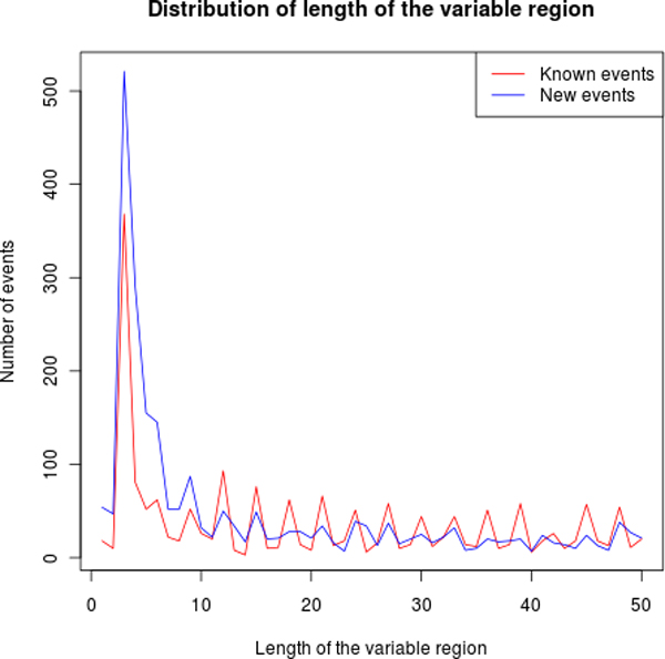 http://static-content.springer.com/image/art%3A10.1186%2F1471-2105-13-S6-S5/MediaObjects/12859_2012_5142_Fig7_HTML.jpg