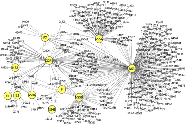 http://static-content.springer.com/image/art%3A10.1186%2F1471-2105-13-S7-S5/MediaObjects/12859_2012_5158_Fig1_HTML.jpg