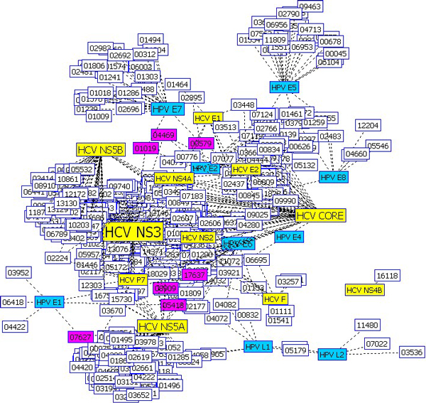 http://static-content.springer.com/image/art%3A10.1186%2F1471-2105-13-S7-S5/MediaObjects/12859_2012_5158_Fig4_HTML.jpg