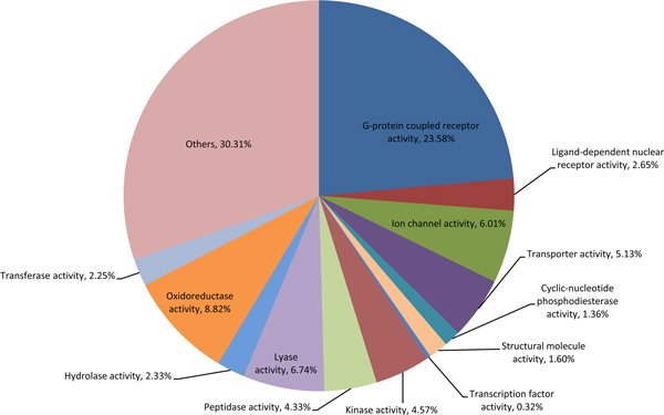 http://static-content.springer.com/image/art%3A10.1186%2F1471-2105-13-S7-S7/MediaObjects/12859_2012_5160_Fig6_HTML.jpg