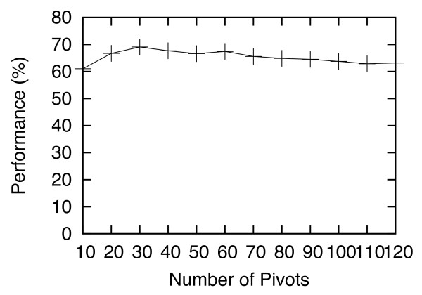 http://static-content.springer.com/image/art%3A10.1186%2F1471-2105-14-11/MediaObjects/12859_2012_5791_Fig4_HTML.jpg