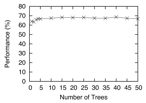 http://static-content.springer.com/image/art%3A10.1186%2F1471-2105-14-11/MediaObjects/12859_2012_5791_Fig5_HTML.jpg