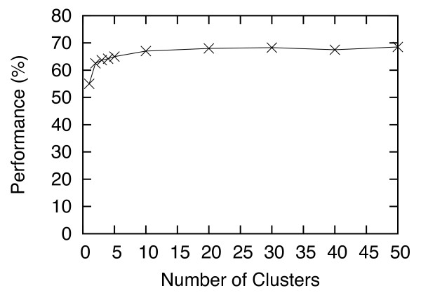 http://static-content.springer.com/image/art%3A10.1186%2F1471-2105-14-11/MediaObjects/12859_2012_5791_Fig6_HTML.jpg