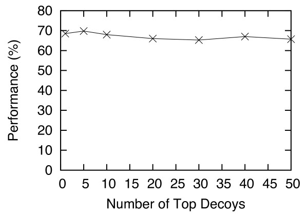 http://static-content.springer.com/image/art%3A10.1186%2F1471-2105-14-11/MediaObjects/12859_2012_5791_Fig7_HTML.jpg