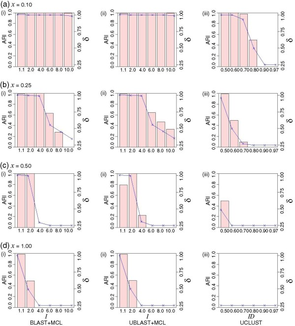 http://static-content.springer.com/image/art%3A10.1186%2F1471-2105-14-120/MediaObjects/12859_2012_5839_Fig3_HTML.jpg