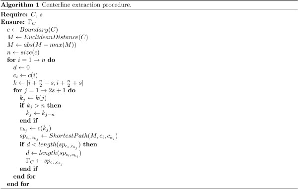 http://static-content.springer.com/image/art%3A10.1186%2F1471-2105-14-134/MediaObjects/12859_2012_5993_Fig12_HTML.jpg