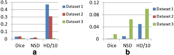 http://static-content.springer.com/image/art%3A10.1186%2F1471-2105-14-173/MediaObjects/12859_2013_5965_Fig11_HTML.jpg