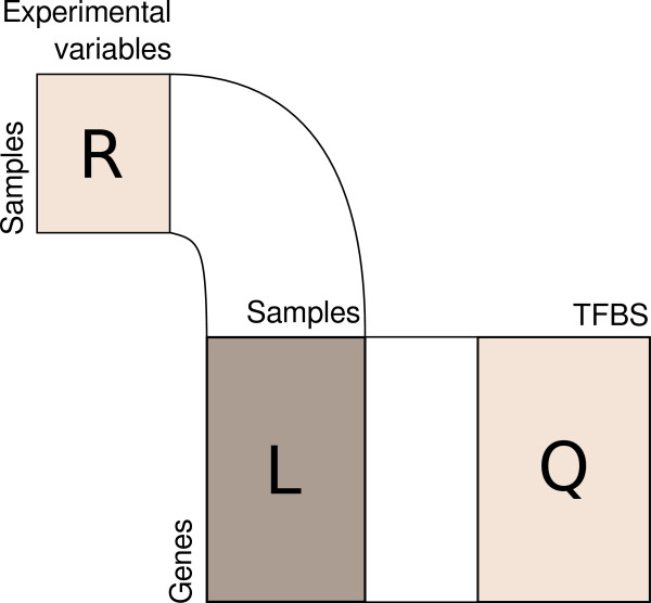 http://static-content.springer.com/image/art%3A10.1186%2F1471-2105-14-178/MediaObjects/12859_2012_5934_Fig1_HTML.jpg
