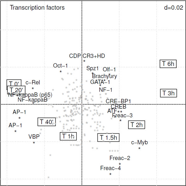 http://static-content.springer.com/image/art%3A10.1186%2F1471-2105-14-178/MediaObjects/12859_2012_5934_Fig2_HTML.jpg