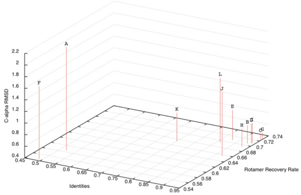 http://static-content.springer.com/image/art%3A10.1186%2F1471-2105-14-197/MediaObjects/12859_2012_5939_Fig1_HTML.jpg