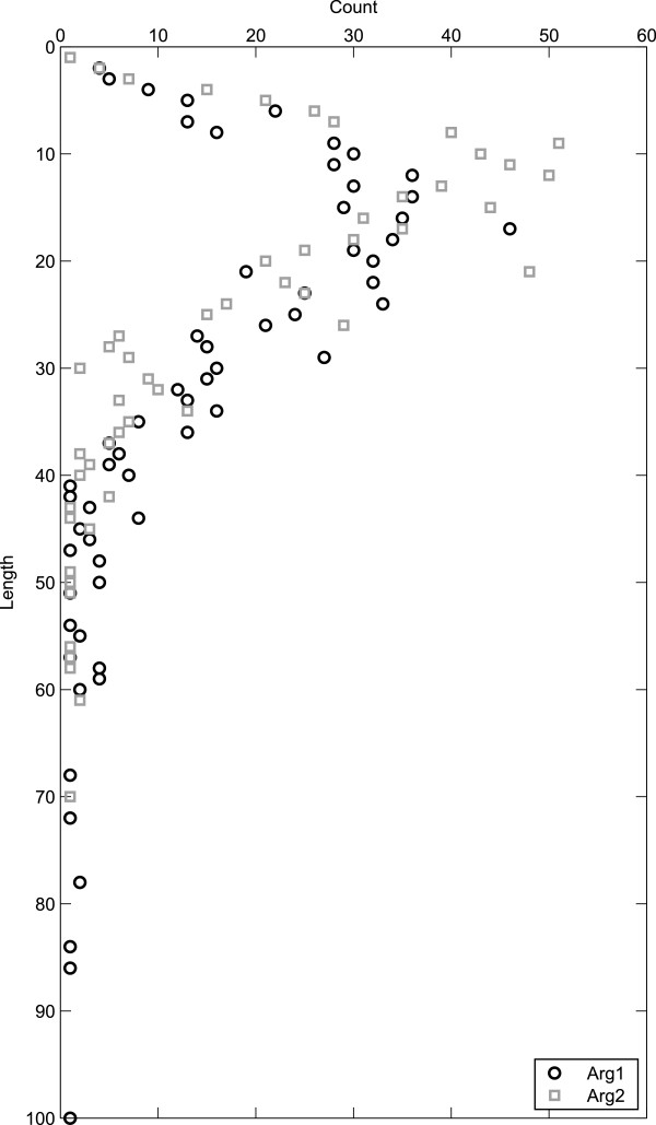 http://static-content.springer.com/image/art%3A10.1186%2F1471-2105-14-2/MediaObjects/12859_2012_5765_Fig13_HTML.jpg