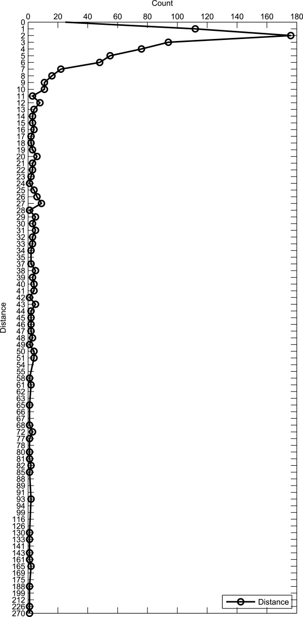 http://static-content.springer.com/image/art%3A10.1186%2F1471-2105-14-2/MediaObjects/12859_2012_5765_Fig14_HTML.jpg