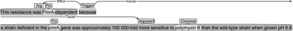 http://static-content.springer.com/image/art%3A10.1186%2F1471-2105-14-2/MediaObjects/12859_2012_5765_Fig6_HTML.jpg