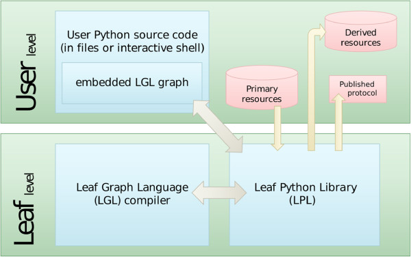 http://static-content.springer.com/image/art%3A10.1186%2F1471-2105-14-201/MediaObjects/12859_2013_5962_Fig3_HTML.jpg