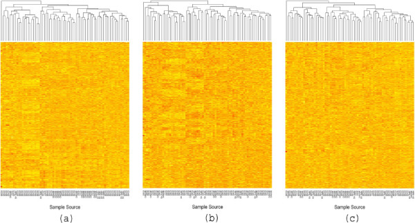 http://static-content.springer.com/image/art%3A10.1186%2F1471-2105-14-236/MediaObjects/12859_2013_5990_Fig3_HTML.jpg