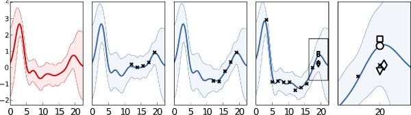 http://static-content.springer.com/image/art%3A10.1186%2F1471-2105-14-252/MediaObjects/12859_2012_6073_Fig4_HTML.jpg