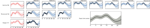 http://static-content.springer.com/image/art%3A10.1186%2F1471-2105-14-252/MediaObjects/12859_2012_6073_Fig5_HTML.jpg