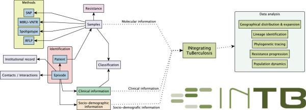 http://static-content.springer.com/image/art%3A10.1186%2F1471-2105-14-264/MediaObjects/12859_2012_6040_Fig1_HTML.jpg