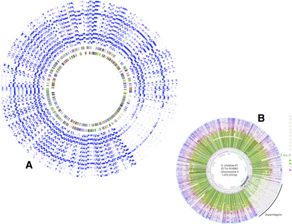 http://static-content.springer.com/image/art%3A10.1186%2F1471-2105-14-277/MediaObjects/12859_2013_6057_Fig2_HTML.jpg