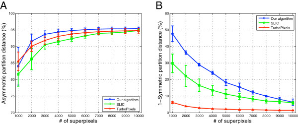 http://static-content.springer.com/image/art%3A10.1186%2F1471-2105-14-294/MediaObjects/12859_2013_6119_Fig3_HTML.jpg