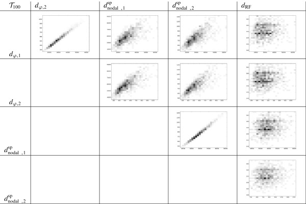 http://static-content.springer.com/image/art%3A10.1186%2F1471-2105-14-3/MediaObjects/12859_2012_5975_Fig10_HTML.jpg
