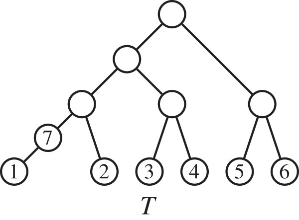 http://static-content.springer.com/image/art%3A10.1186%2F1471-2105-14-3/MediaObjects/12859_2012_5975_Fig2_HTML.jpg
