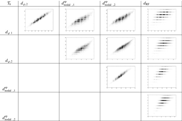 http://static-content.springer.com/image/art%3A10.1186%2F1471-2105-14-3/MediaObjects/12859_2012_5975_Fig8_HTML.jpg