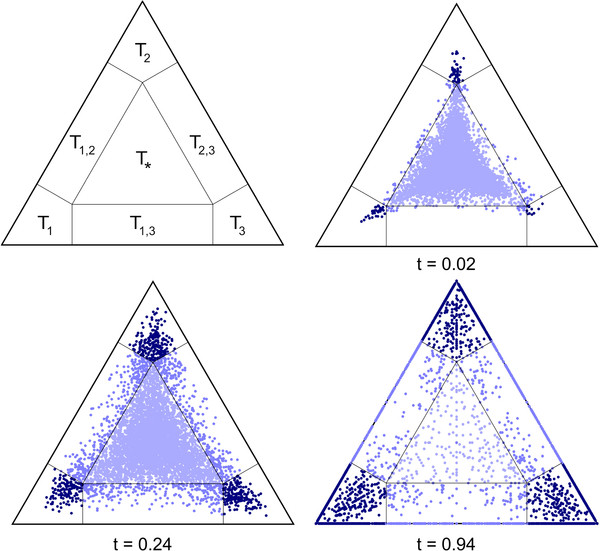 http://static-content.springer.com/image/art%3A10.1186%2F1471-2105-14-348/MediaObjects/12859_2013_6242_Fig1_HTML.jpg