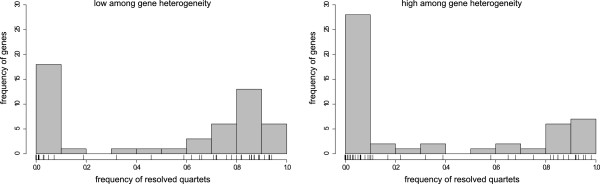 http://static-content.springer.com/image/art%3A10.1186%2F1471-2105-14-348/MediaObjects/12859_2013_6242_Fig4_HTML.jpg