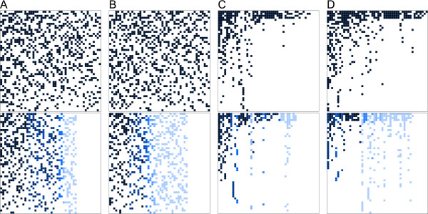 http://static-content.springer.com/image/art%3A10.1186%2F1471-2105-14-348/MediaObjects/12859_2013_6242_Fig6_HTML.jpg