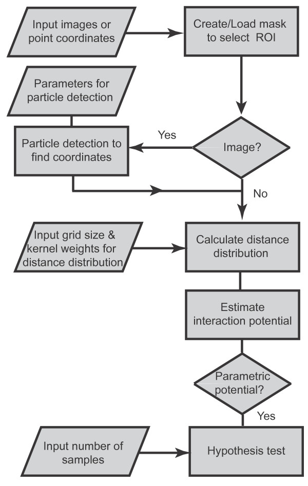 http://static-content.springer.com/image/art%3A10.1186%2F1471-2105-14-349/MediaObjects/12859_2013_6215_Fig3_HTML.jpg