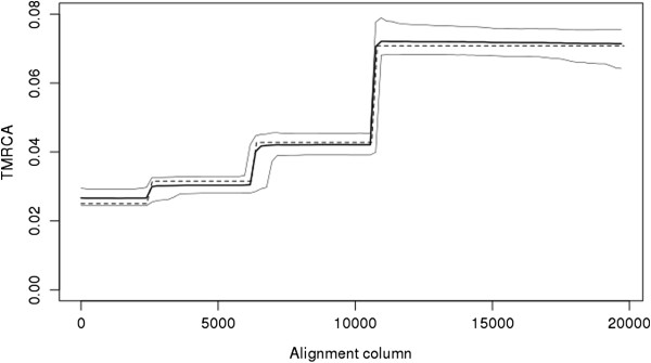 http://static-content.springer.com/image/art%3A10.1186%2F1471-2105-14-40/MediaObjects/12859_2012_5670_Fig2_HTML.jpg