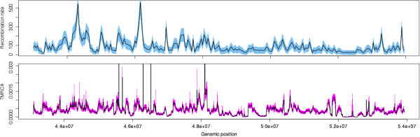 http://static-content.springer.com/image/art%3A10.1186%2F1471-2105-14-40/MediaObjects/12859_2012_5670_Fig4_HTML.jpg