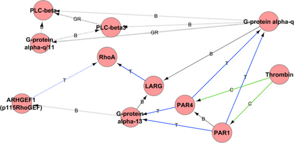 http://static-content.springer.com/image/art%3A10.1186%2F1471-2105-14-59/MediaObjects/12859_2012_5887_Fig1_HTML.jpg